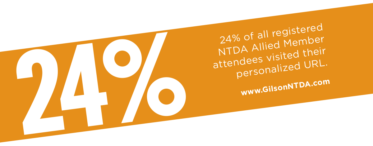 24% of all registered NTDA Allied Member attendees visited their personalized URL.